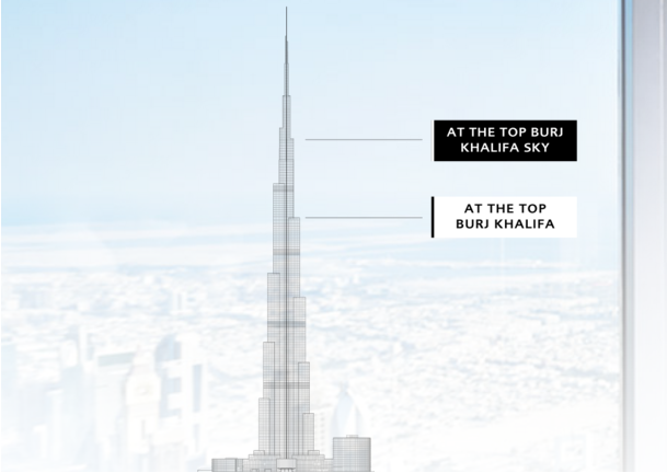 Burj Kalifa At The Top Sky Tickets